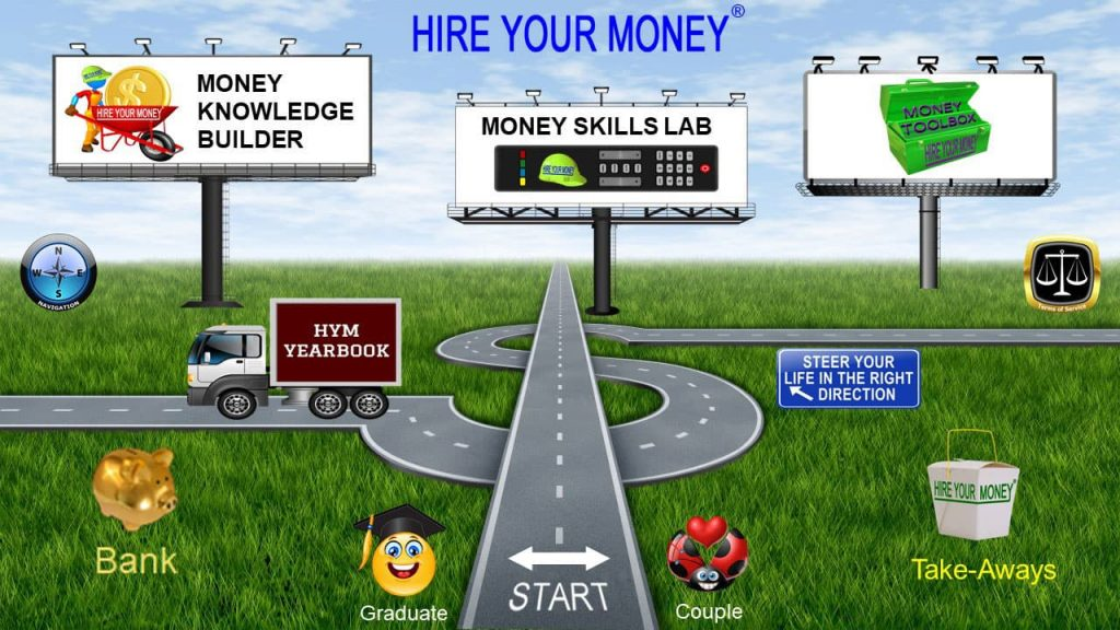 The Hire Your Money® main menu for this everyday money skills course